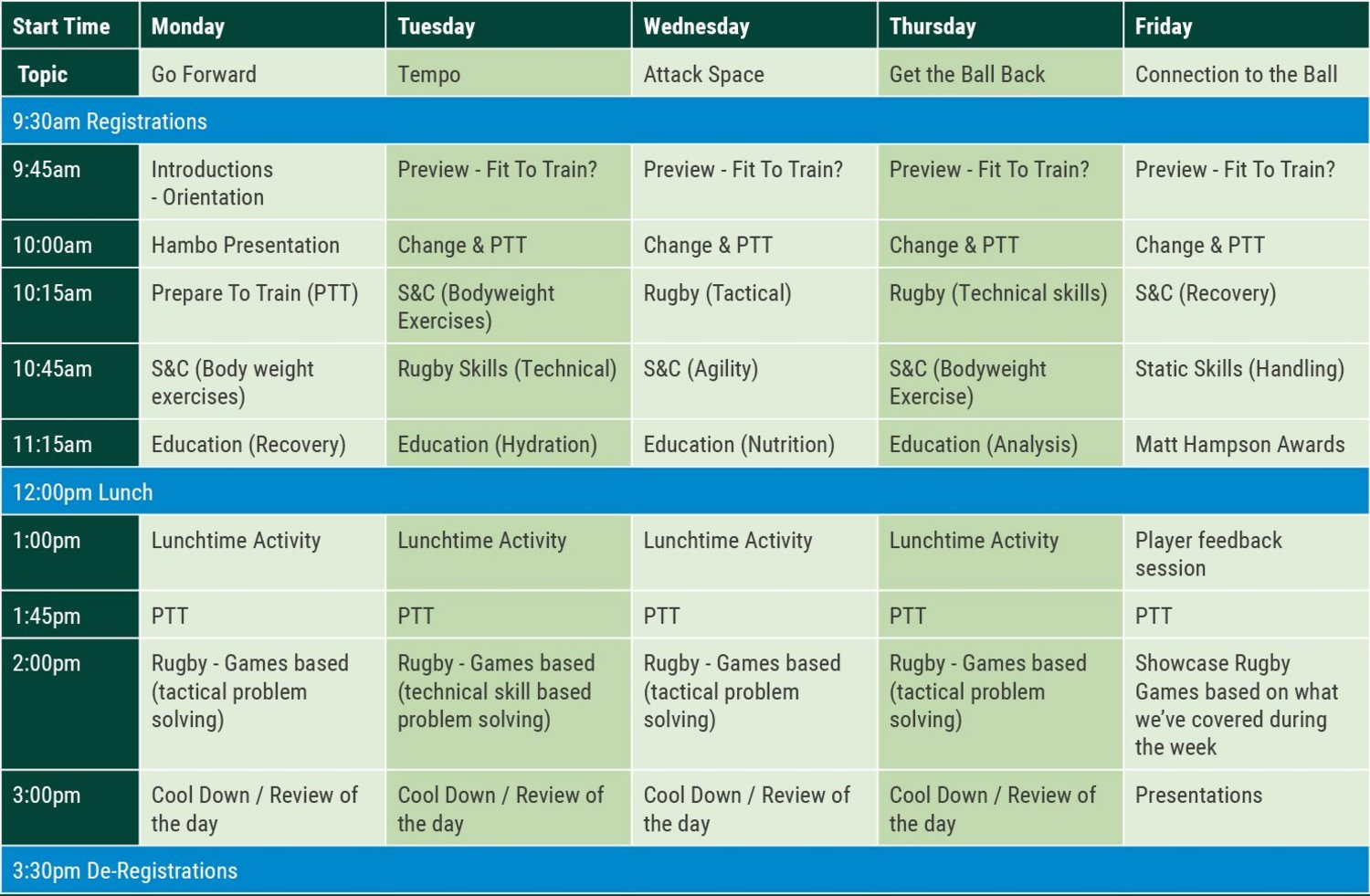 Example Rugby Camp Timetable
