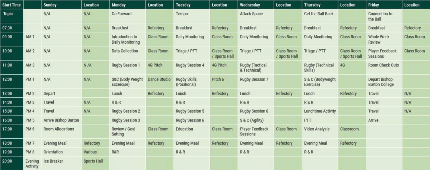 Example Residential Rugby Camp Timetable