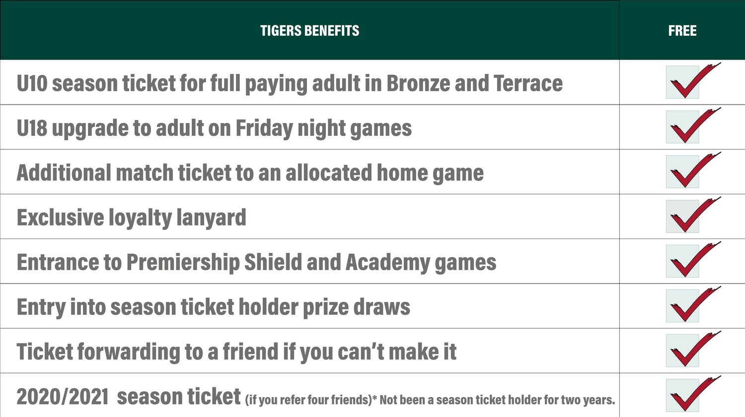 Season Ticket FREE Benefits