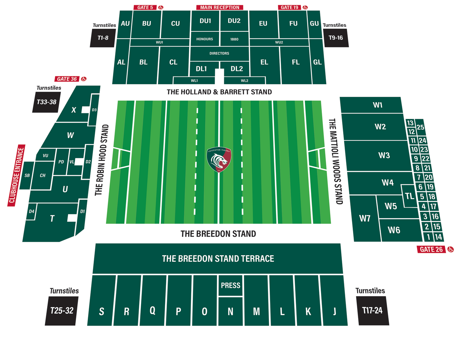 Leicester Tigers Stadium Plan