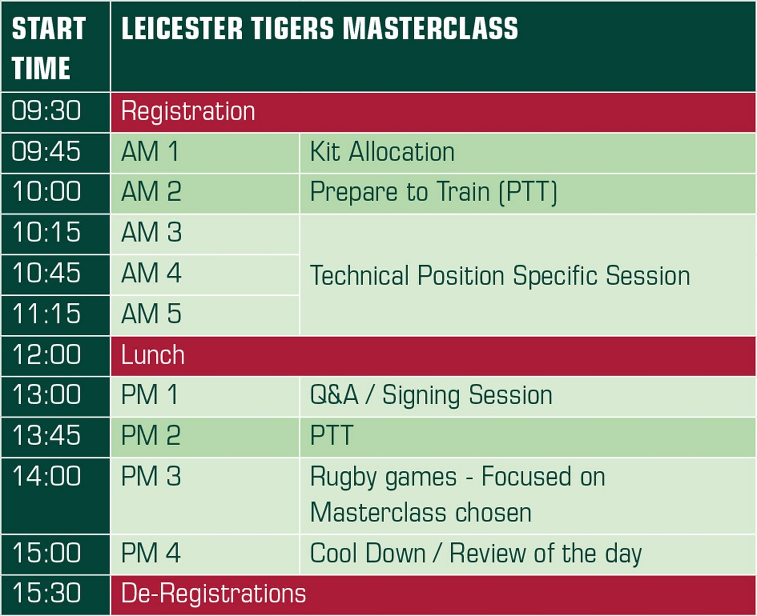 Example Masterclass Timetable